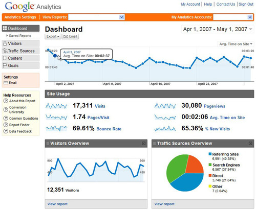 Google_analytics_v2_dashboard_3