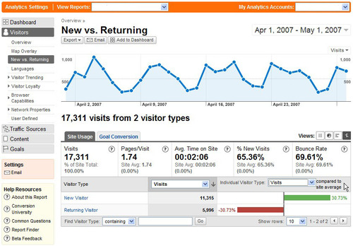 Google_analytics_v2_new_returning_2